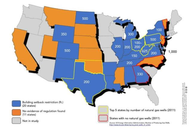 "Source: Resources for the Future, ""The State of State Shale Gas Regulations,"" June 2013"