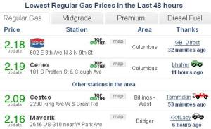 Gas prices_120715